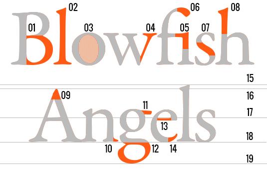 استفاده از تایپوگرافی در طراحی